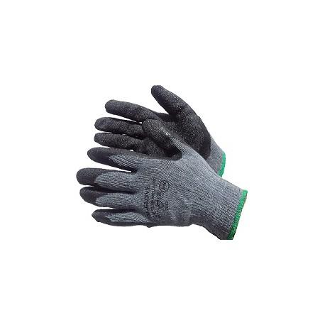 Cena rękawic ochronnych Tegera i czy to się w ogóle opłaca?